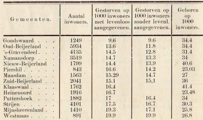 1906-piershil-gezondheidscommissie-01