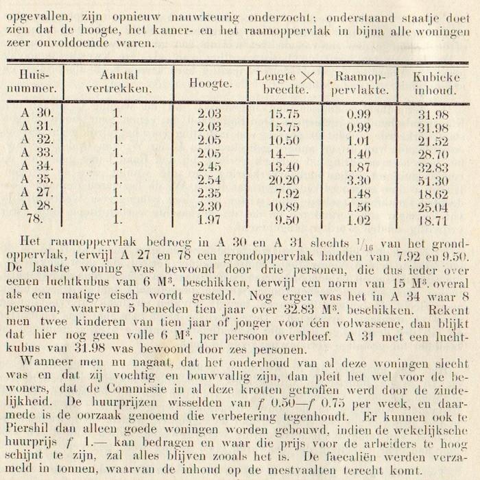 1906-piershil-gezondheidscommissie-02b