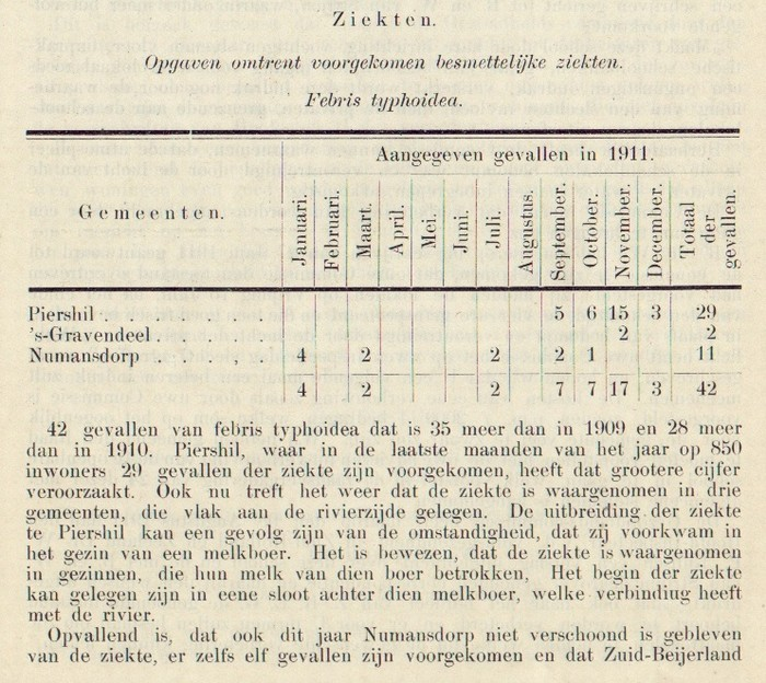 1911-piershil-gezondheidscommissie-03