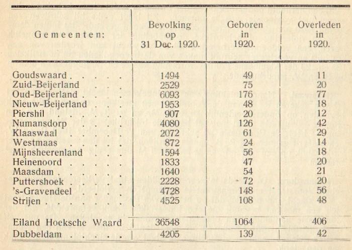 1920-piershil-gezondheidscommissie-01