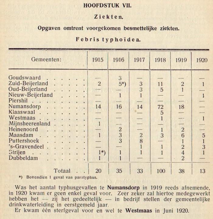 1920-piershil-gezondheidscommissie-03