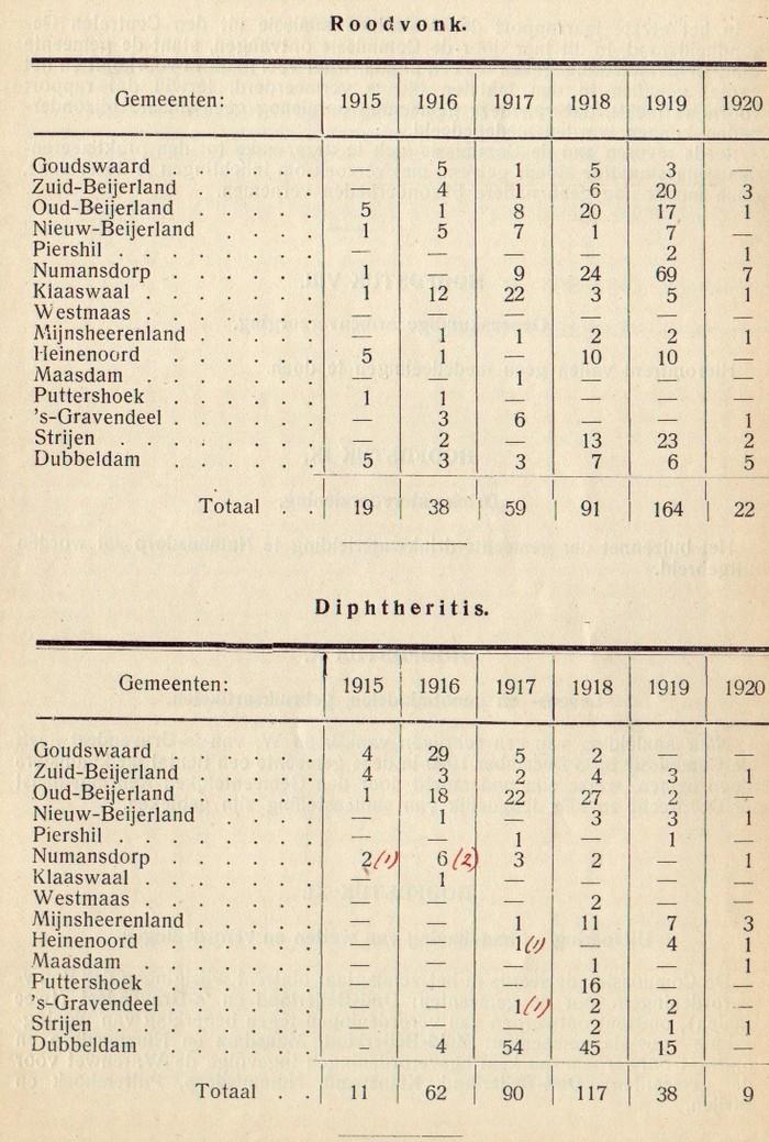 1920-piershil-gezondheidscommissie-04