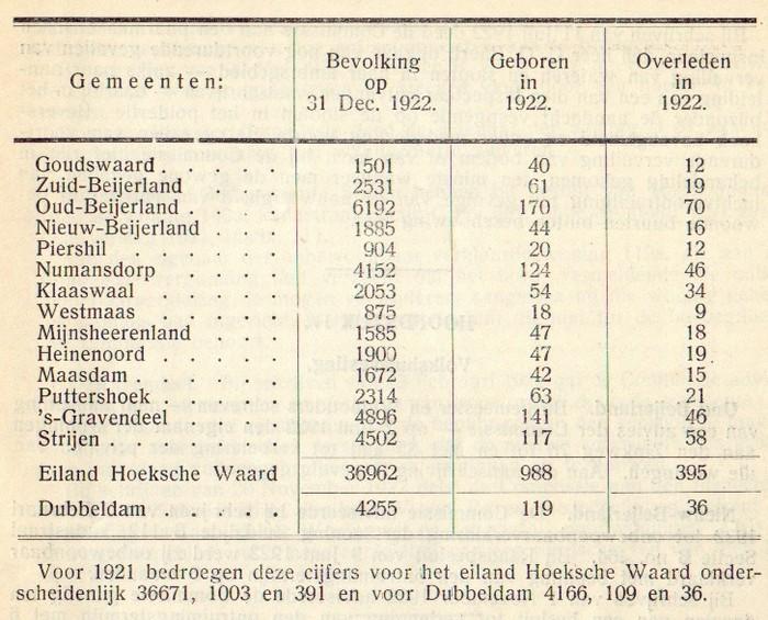 1922-piershil-gezondheidscommissie-01