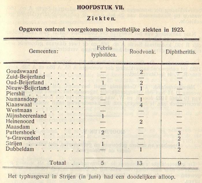 1923-piershil-gezondheidscommissie-02