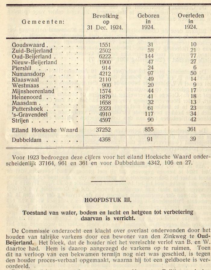 1924-piershil-gezondheidscommissie-01