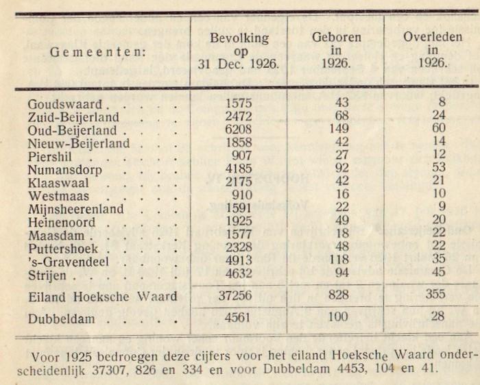 1926-piershil-gezondheidscommissie-01