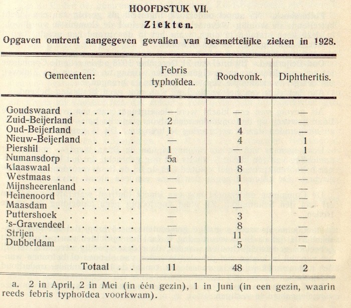 1928-piershil-gezondheidscommissie-03