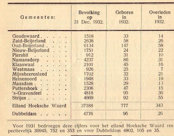 1932-piershil-gezondheidscommissie-01