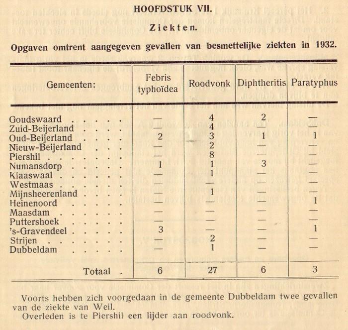 1932-piershil-gezondheidscommissie-03