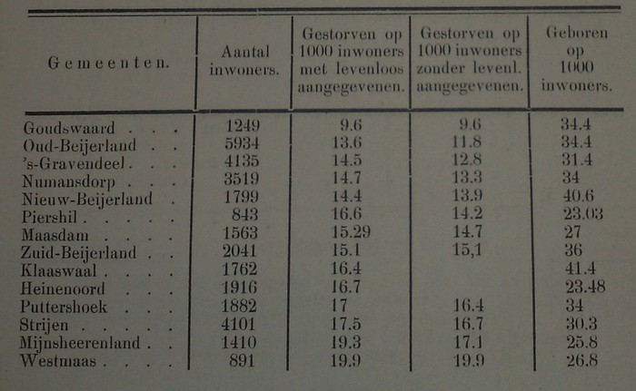 aantal-inwoners-hoekschewaard-1906