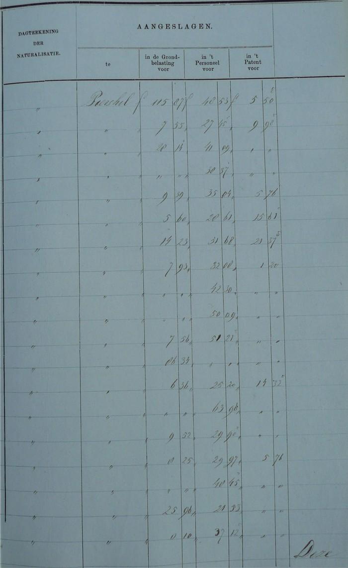 lijstkiezers-piershil-1882-04