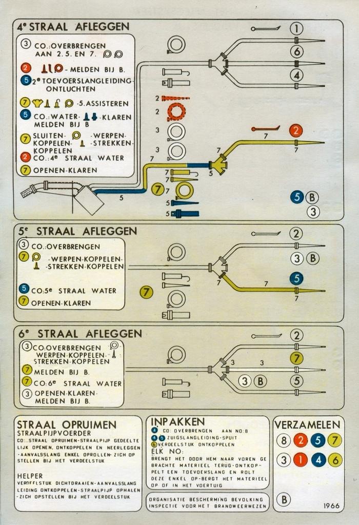 piershil-brandweer-aflegsysteem-02