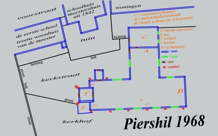 piershil-kaart-plattegrond-kerk