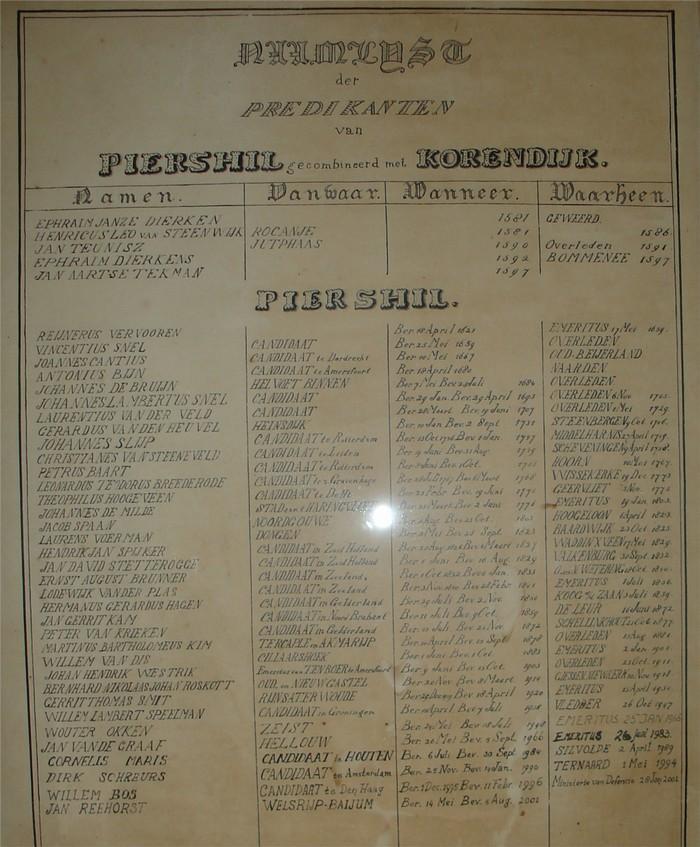 piershil-naamlijst-der-predikanten