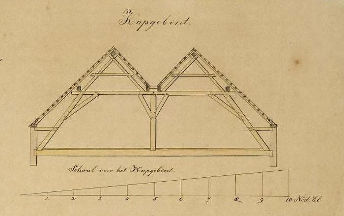 piershil-pastorie-plattegrond-1860-04