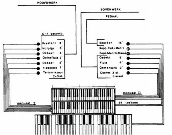piershil-kerk-interieur-orgel-02